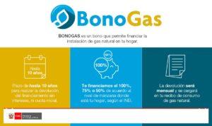 BONO GAS